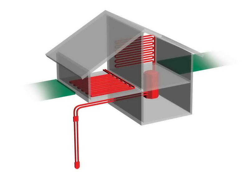 fachinstallateur f r erdreich w rmepumpen sole wasser w rmepumpen luft w rmepumpen. Black Bedroom Furniture Sets. Home Design Ideas